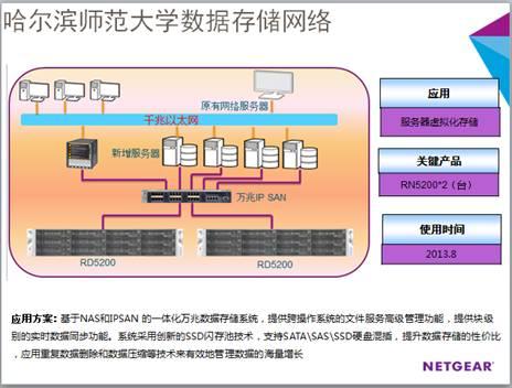 NETGEAR走进校园系列之万兆存储显神通