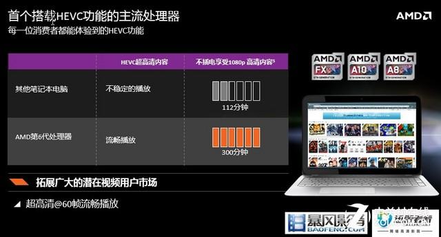 AMD高层专访