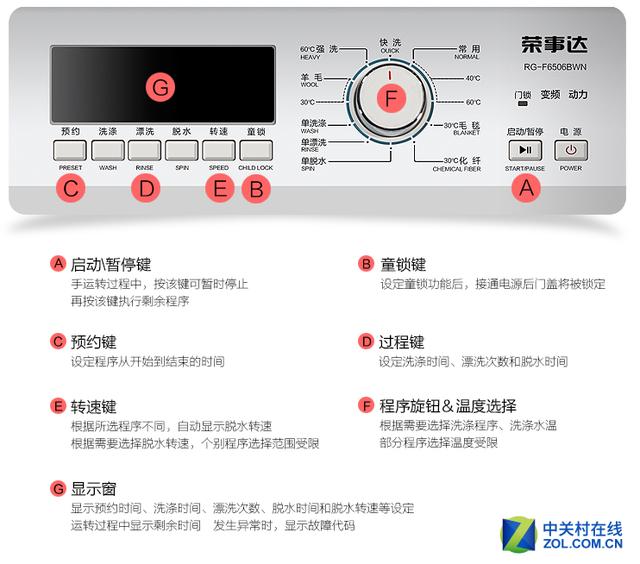 5公斤滚筒洗衣机2098元_荣事达 rg-f6506bwn