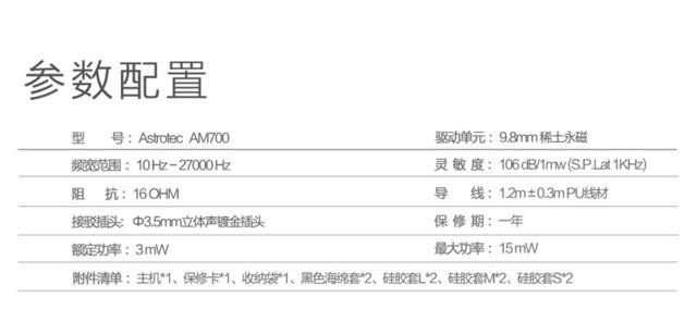 阿思翠AM700荣获日本2015 VGP大奖
