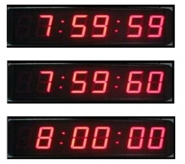 上半年的最后一分钟会有61秒