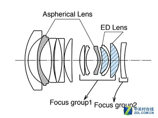 超广大光圈 富士XF 16mm f/1.4评测