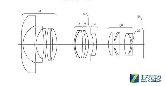深圳IT�W�蟮�:大三元靠�站 佳能14-21mm F1.4要�砹�
