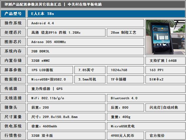 符合国密标准 E人E本安全平板T8s评测