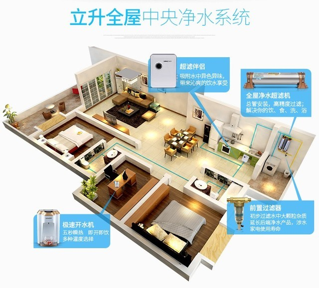 深圳IT网报道:健康饮水,你只差一台立升超滤膜净水器