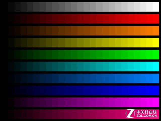 智能投影显示新标准 色彩流明大解析