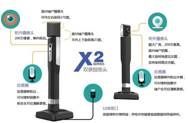 深圳IT网报道:考研复试全程录音录,像设备如何选择?