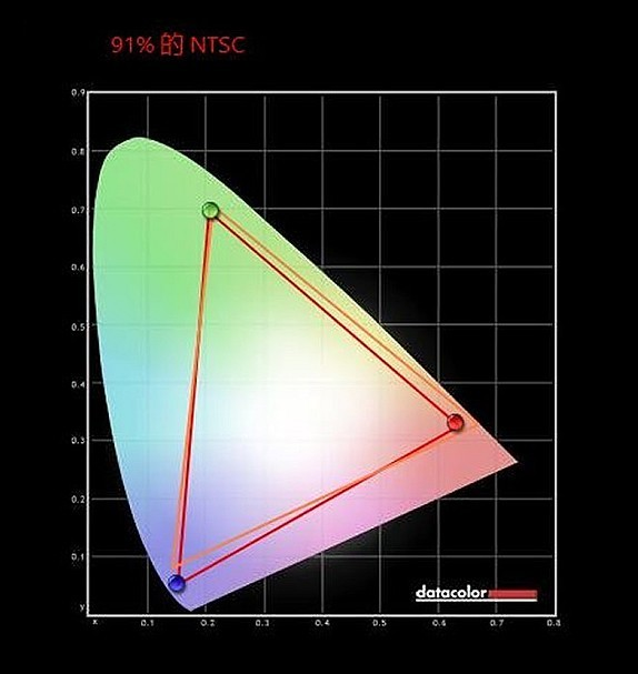 深圳IT网报道:完全中了海信OLED的毒 A8这表现能秒杀全场吗?