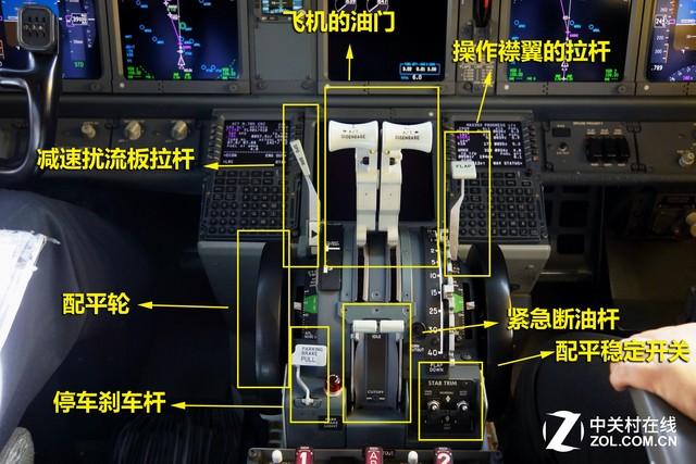 音737飞机驾驶舱中
