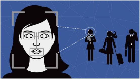 基于此,飛瑞斯推出新型智能人臉識別分析技術,在車站、機場、碼頭等公共場所,城市內部署的監控攝像頭可以快速捕獲人臉并迅速與人臉圖片庫做比對,并確保分析的結果能夠滿足人工二次分析處理的要求,幫助城市管理者快速精確鎖定目標,為公安機關快速反應及時抓捕提供了有利的技術保障。
