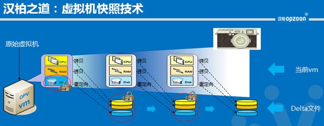 """""""云眼""""技术曝光:云环境下数据安全专家"""