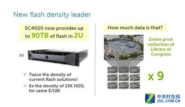 戴尔最新闪存技术:每GB性能提高24倍