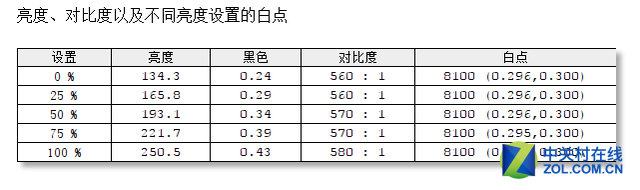 799元挑战行业极限 SANC超亲民电竞首测