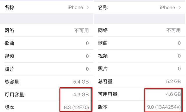 老将新生? 看苹果iPhone4s用iOS9行不行