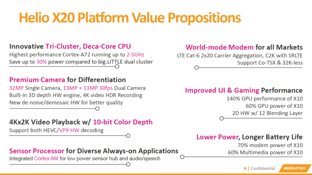 联发科发布首款10核心处理器Helio X20
