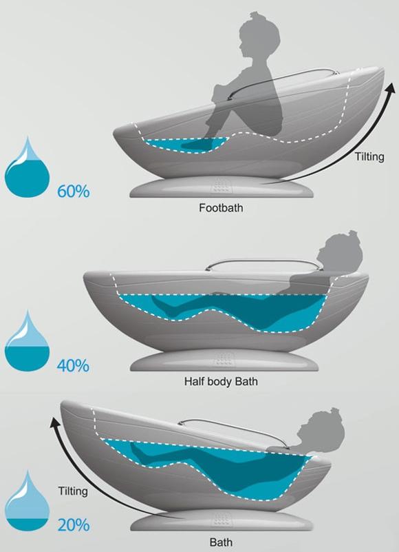 总体上看来,这款节水浴缸设计十分新颖,节水理念值得全面去推广.