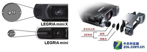 独一无二的视频装备 佳能mini X拍摄体验