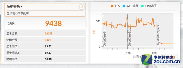 5%提升没效果?华硕FX50JK显卡超频测试