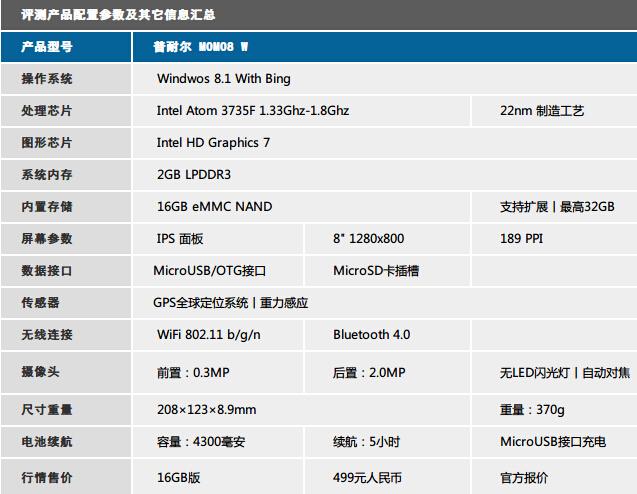 499元买Win8平板 普耐尔MOMO8 W评测