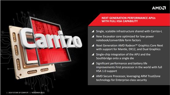 AMD重心转移