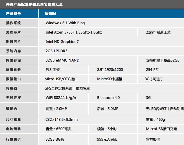 双系统更耐玩 千元芯平板品铂W6评测