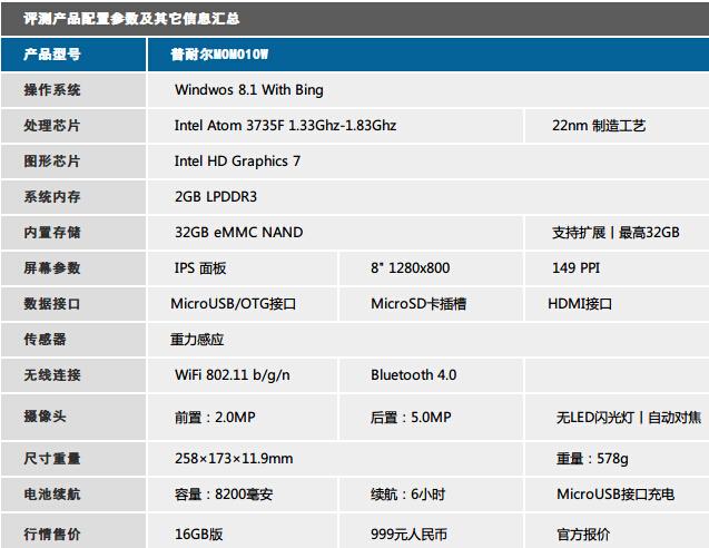 不到千元买Win8平板 普耐尔MOMO10W评测