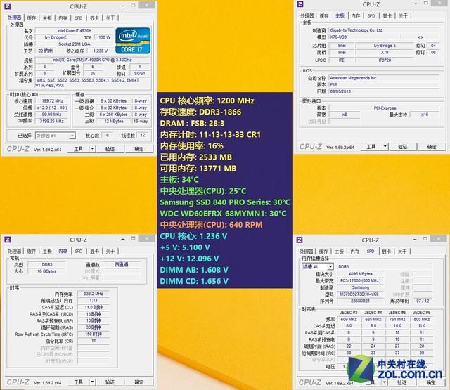DDR3/DDR4孰优孰劣 不同频率对比见分晓