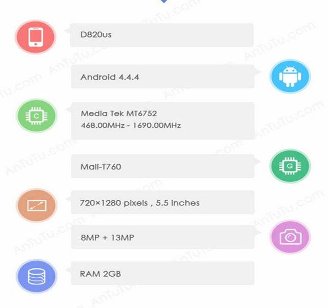 HTC新机D820us曝光:配64位MTK处理器