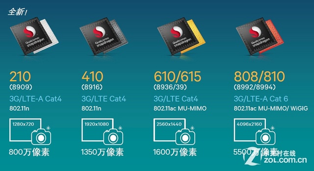 Qualcomm发力中低市场推64位CPU