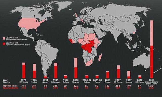 智能机器人竟然2分钟可杀死埃博拉病毒
