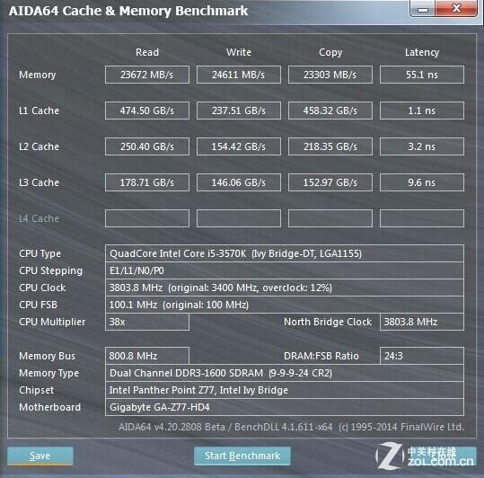 DDR3 1866频率状态的测试成绩   以上是AIDA64自带内存测试工具的测试情况,我们从测试的数据上分析,在DDR 1600频率状态下,内存读取、写入、复制分别为23.6GB/s、24.6GB/s、23.3GB/s,从测试当中我们可以看出海盗船白金统治者16GB 1600内存套装的延迟时间在55.1ns。 在DDR3 1866频率的状态下,内存读取、写入、复制分别为27.
