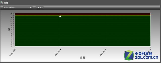 从显示到印刷 色彩管理操作流程与步骤(全文)_液晶器