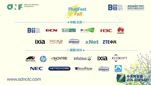 ONF秋季PlugFest:OpenFlow1.3已成熟