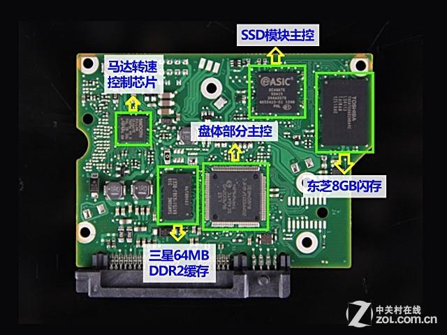 SSD降价提性能 混合硬盘如何杀出血路?
