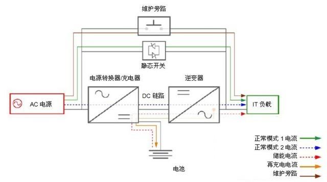 ups锂电池保护板电路