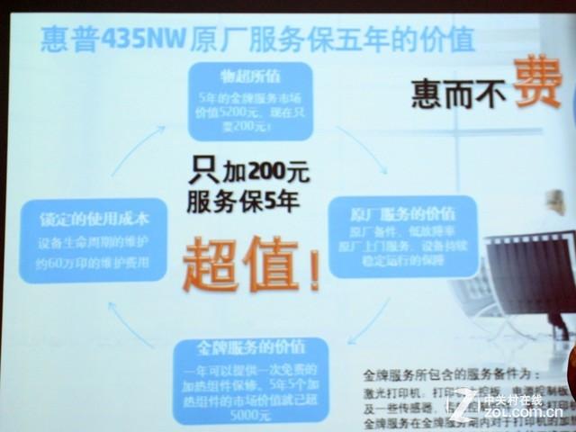 逆袭行业之痛 惠普推200元5年原厂服务