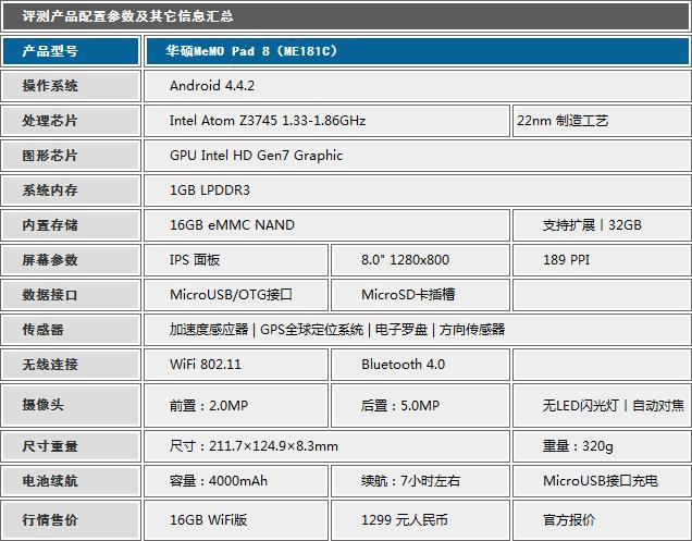 华硕MeMO Pad 8平板评测 用户体验获改善
