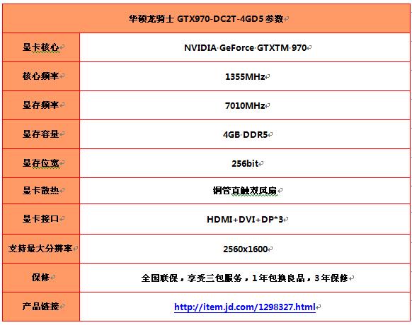 规格决定逼格 华硕龙骑士GTX970显卡2999元
