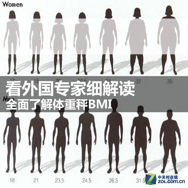 看外国专家细解读 全面了解体重秤BMI 【完】