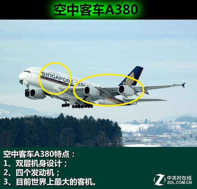 识别飞机型号,飞机型号