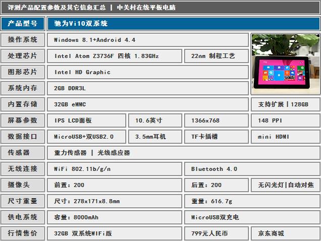 10.6英寸仅售799元 驰为Vi10双系统评测