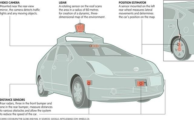 无人驾驶 百度研发自动驾驶汽车技术高清图片
