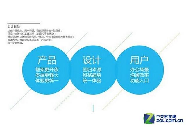 腾讯官网正式发布新一代QQ 6.0正式版