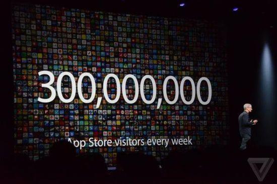 佳软周刊:750亿下载 App Store迎来6周年