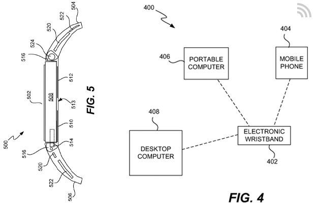 苹果:itime智能手表曝光