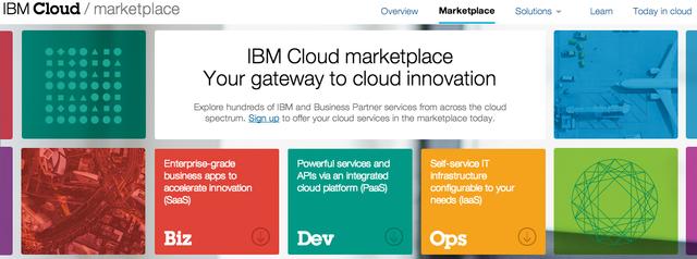IBM企业级云端市场将提供大数据与分析