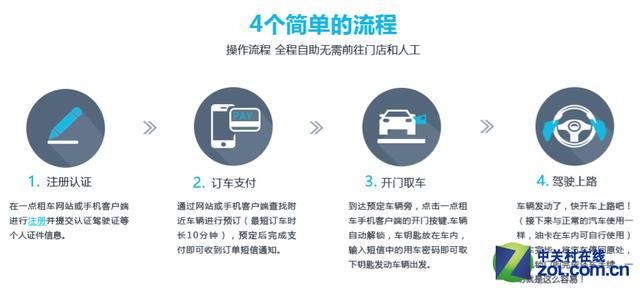 互联网思维颠覆传统租车 一点租车体验