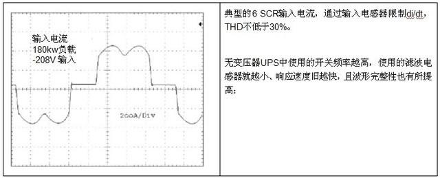 无变压器UPS在提高性能同时缩尺寸、减重量