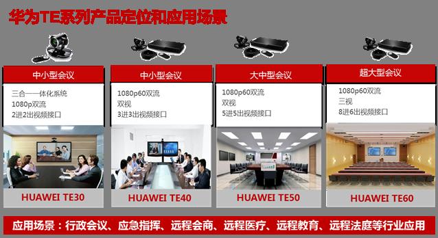 华为TE系列新一代视频会议终端革新视讯体验