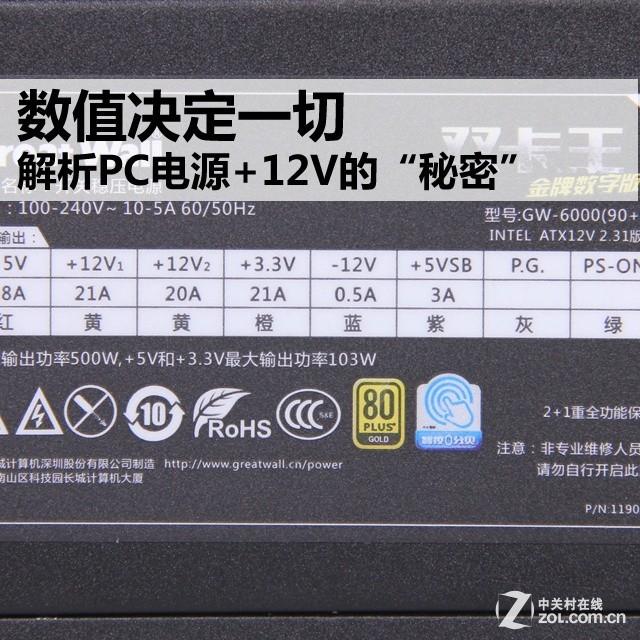 """数值决定一切 解析PC电源+12V的""""秘密"""""""